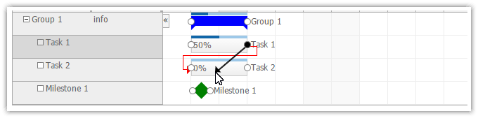 asp.net-gantt-chart-drag-and-drop-link-creating.png