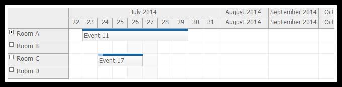 asp.net-scheduler-timeline-non-linear.png