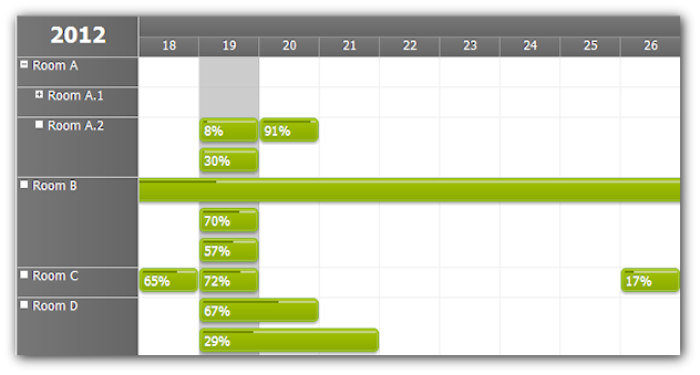 scheduler-percent-complete.png