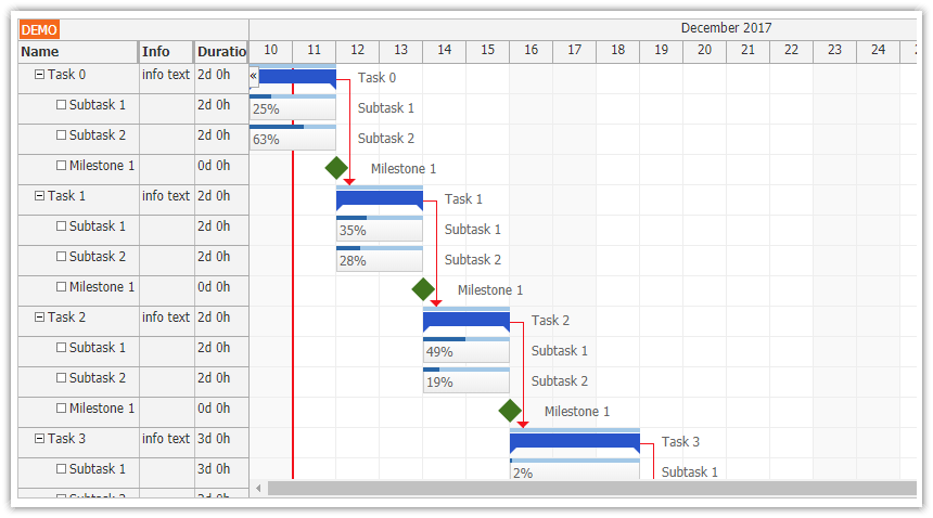 DayPilot - HTML5 Calendar, Scheduler and Gantt Chart Web