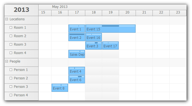 scheduler-resource-groups.png